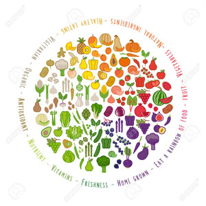 40615616-Fruit-and-vegetables-color-wheel-with-food-icons-nutrition-and-healthy-eating-concept-Stock-Vector